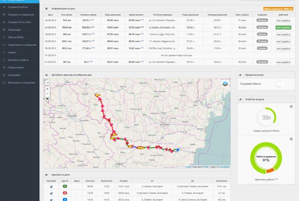 Справка за движението и други данни на автомобила