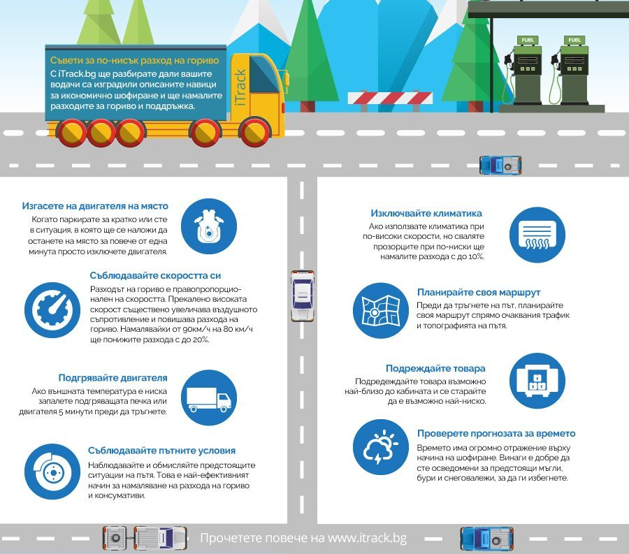 Инфографика за икономично шофиране